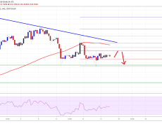 Crypto Market & Bitcoin Remains At Risk: LTC, BNB, BCH, TRX Analysis