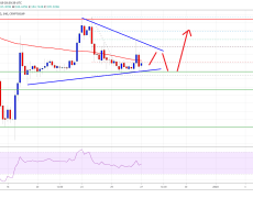 Bitcoin & Crypto Market Could Rise Again: BNB, BCH, LTC, EOS Analysis