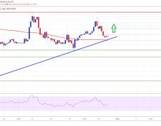 Bitcoin And Crypto Market Eyeing Fresh Increase: BCH, BNB, EOS, TRX Analysis