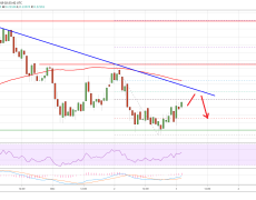 Ripple (XRP) Price Continues To Probe Key Supports