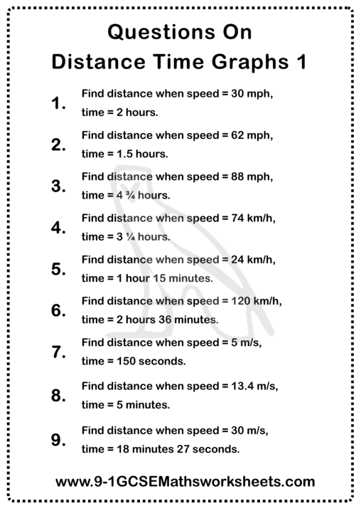 Distance Time Graphs Worksheet Practice Questions