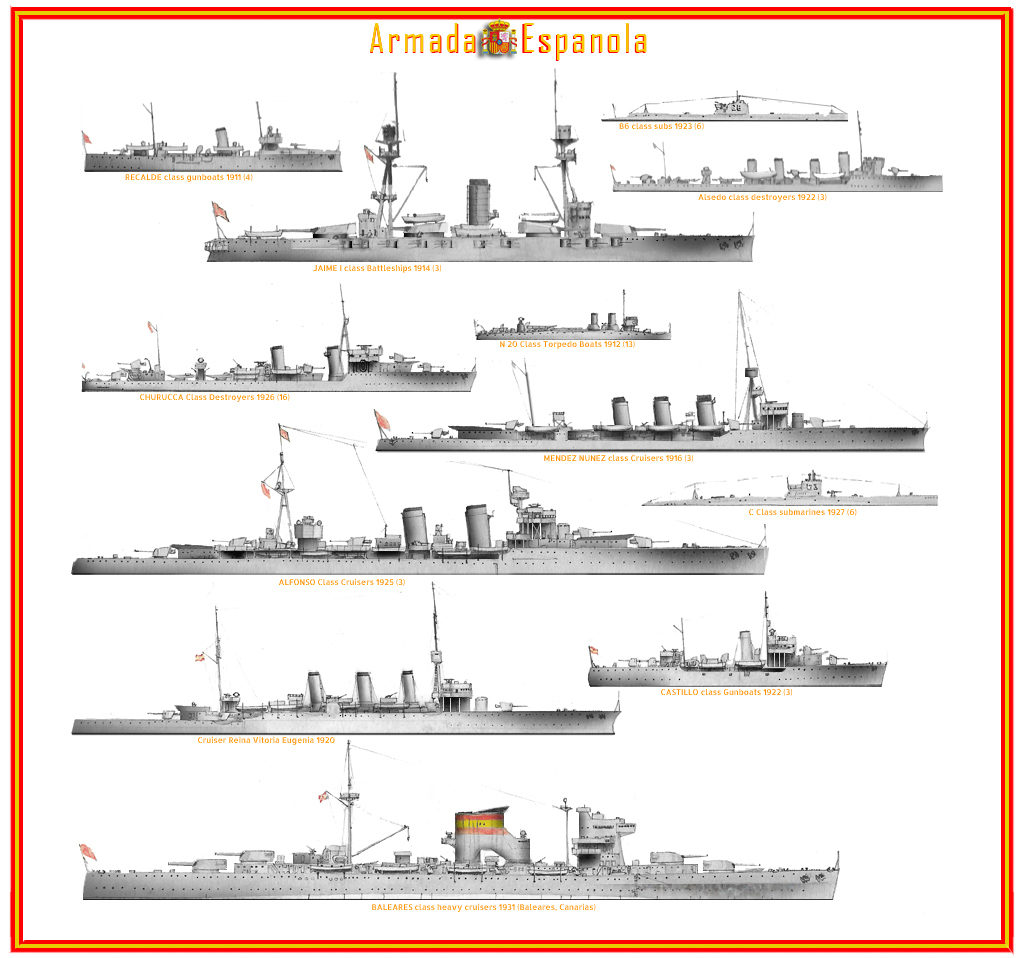 Armada The Spanish Navy In The Civil War And Ww2