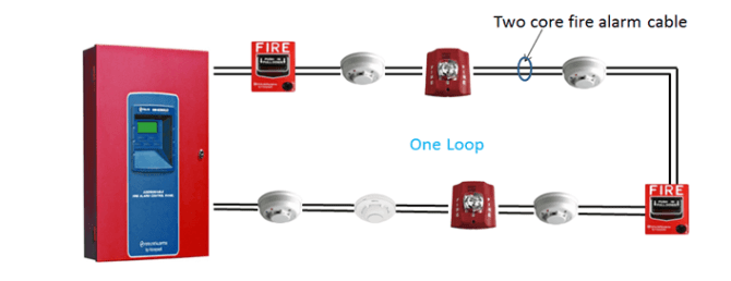fire alarm wiring  fire alarm academy