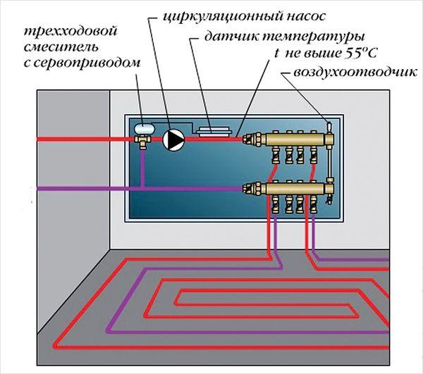 ako sa vám pripojiť trojcestný elektrický spínač