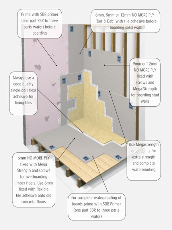 tiling on wooden floors part 4