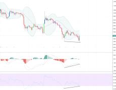 Breaking: As Bitcoin Reclaims $7,000, Bakkt Volume Explodes to New High