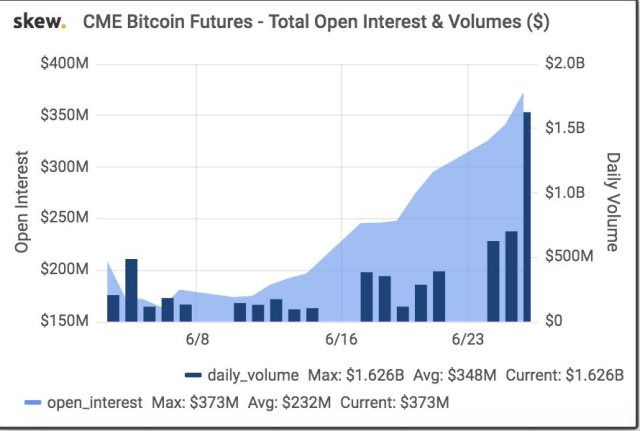 Bitmex Sees $500 Million Bitcoin Short Liquidation in 24hrs – | Mr