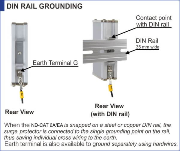 Ethernet Üzerinden Güç (PoE) Dalgalanma Koruyucusu-Din-Ray-Topraklama