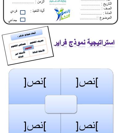 20 استراتيجية من استراتيجيات التعلم النشط جاهزة للطباعة بالعربي