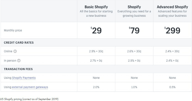 Shopify-base