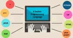 8 Easiest Programming Language To Learn For Beginners