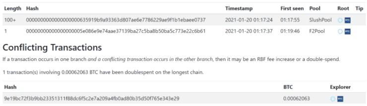 The infamous $21 BTC Transaction. Image: Bitmex Research