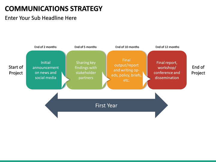 Communications Strategy Powerpoint Template Sketchbubble