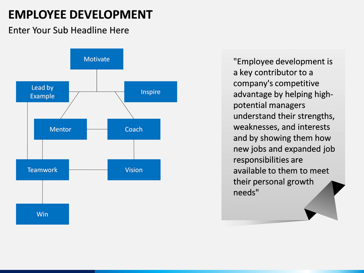 Employee Development Powerpoint Template Sketchbubble