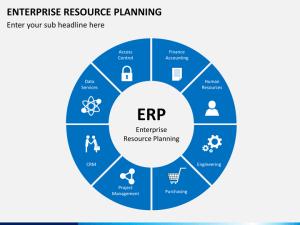 Enterprise Resource Planning (ERP) PowerPoint Template
