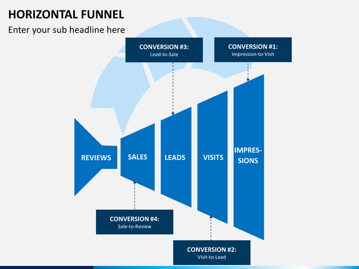 Horizontal Funnel Powerpoint Template Sketchbubble