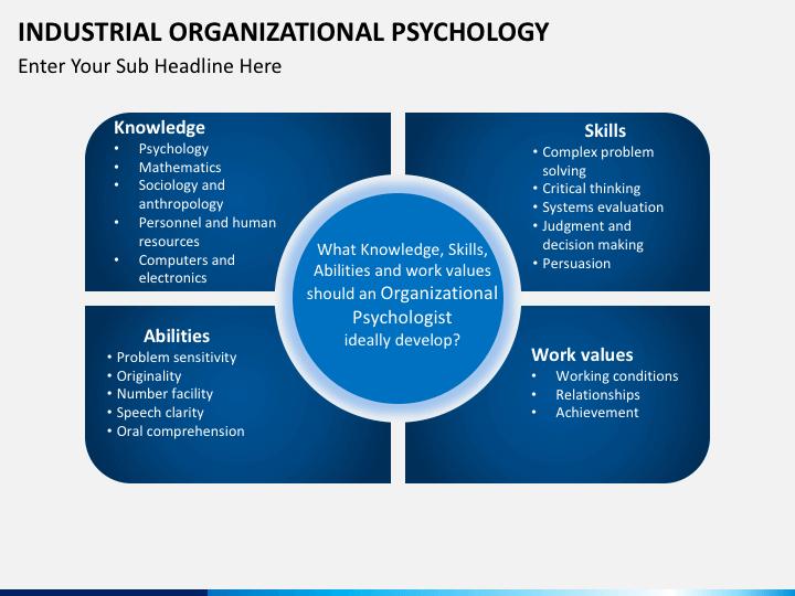 Industrial Organizational I O Psychology Powerpoint