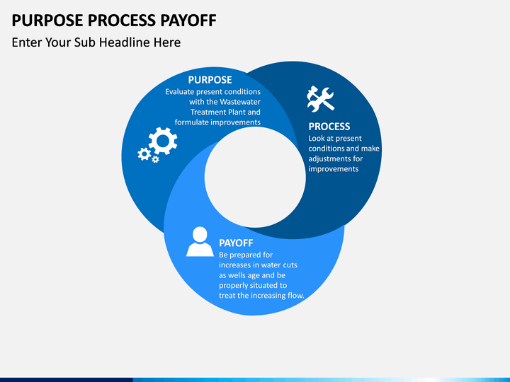 Purpose Process Payoff PowerPoint Template SketchBubble