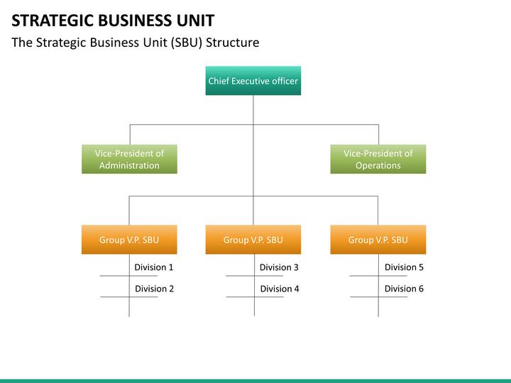 Strategic Business Unit PowerPoint Template SketchBubble