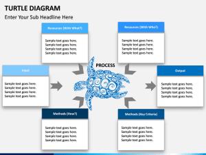Turtle Diagram PowerPoint | SketchBubble