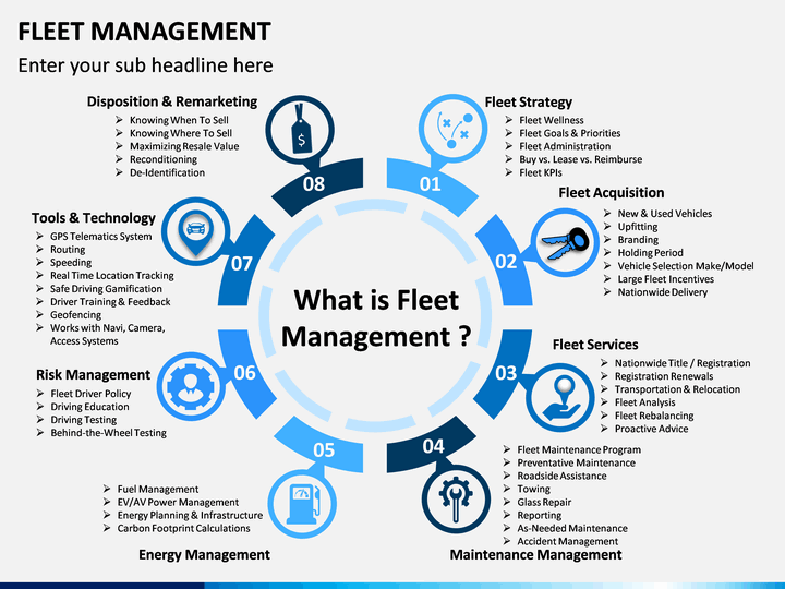 Fleet Management Powerpoint Template Sketchbubble
