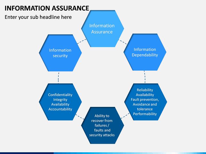 Information Assurance Powerpoint Template Sketchbubble
