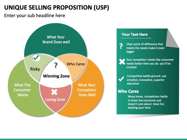 Unique Selling Proposition Usp Powerpoint Template