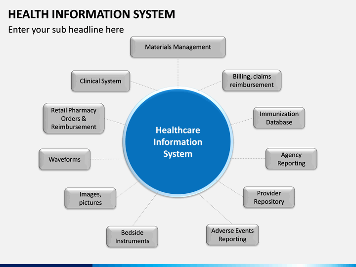 Health Information System Powerpoint Template Sketchbubble