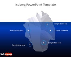 Free The Tip Of The Iceberg PowerPoint Template Free PowerPoint Templates
