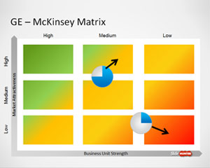 Free GE McKinsey Matrix Template For PowerPoint Free PowerPoint Templates
