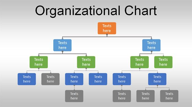 templates. in editable. 40 organizational chart templates word ...