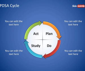 Free Plan Do Check Act PowerPoint Template Free PowerPoint Templates