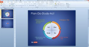 Free Free Plan Do Study Act PowerPoint Template  Free PowerPoint Templates  SlideHunter