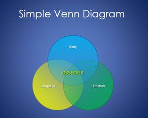 Free Simple Venn Diagram Template For PowerPoint