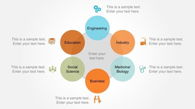 design thinking models powerpoint template - slidemodel