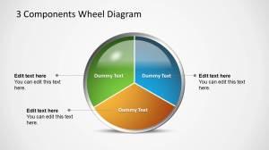 3 Components Wheel Diagram for PowerPoint  SlideModel