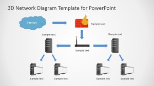 3D Computers Network Diagram for PowerPoint  SlideModel