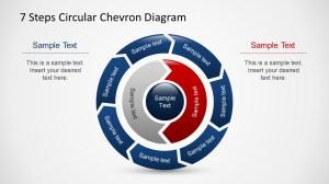 7 Steps Circular Chevron Diagram for PowerPoint  SlideModel