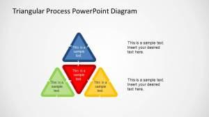 4 Steps Triangular Diagram Created with Triangular Process