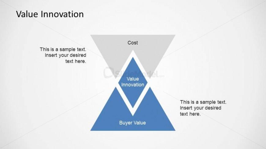 Value Innovation Bos Strategic Concept Slidemodel