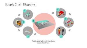 3D Supply Chain Clipart PowerPoint Diagram  SlideModel