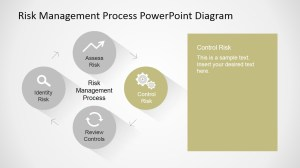 Risk Management Process PowerPoint Diagram  SlideModel