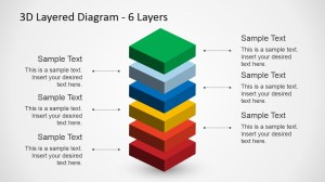6 Levels 3D Layered Diagram for PowerPoint  SlideModel