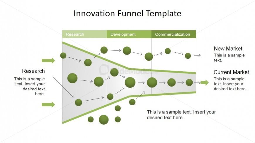 6745 03 Innovation Funnel Template 5 Slidemodel