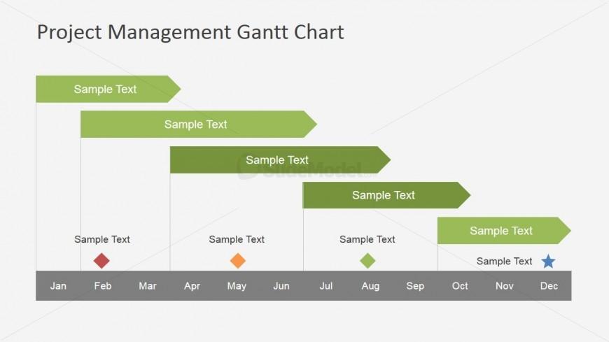 High Level Roadmap Project Timeline Slidemodel