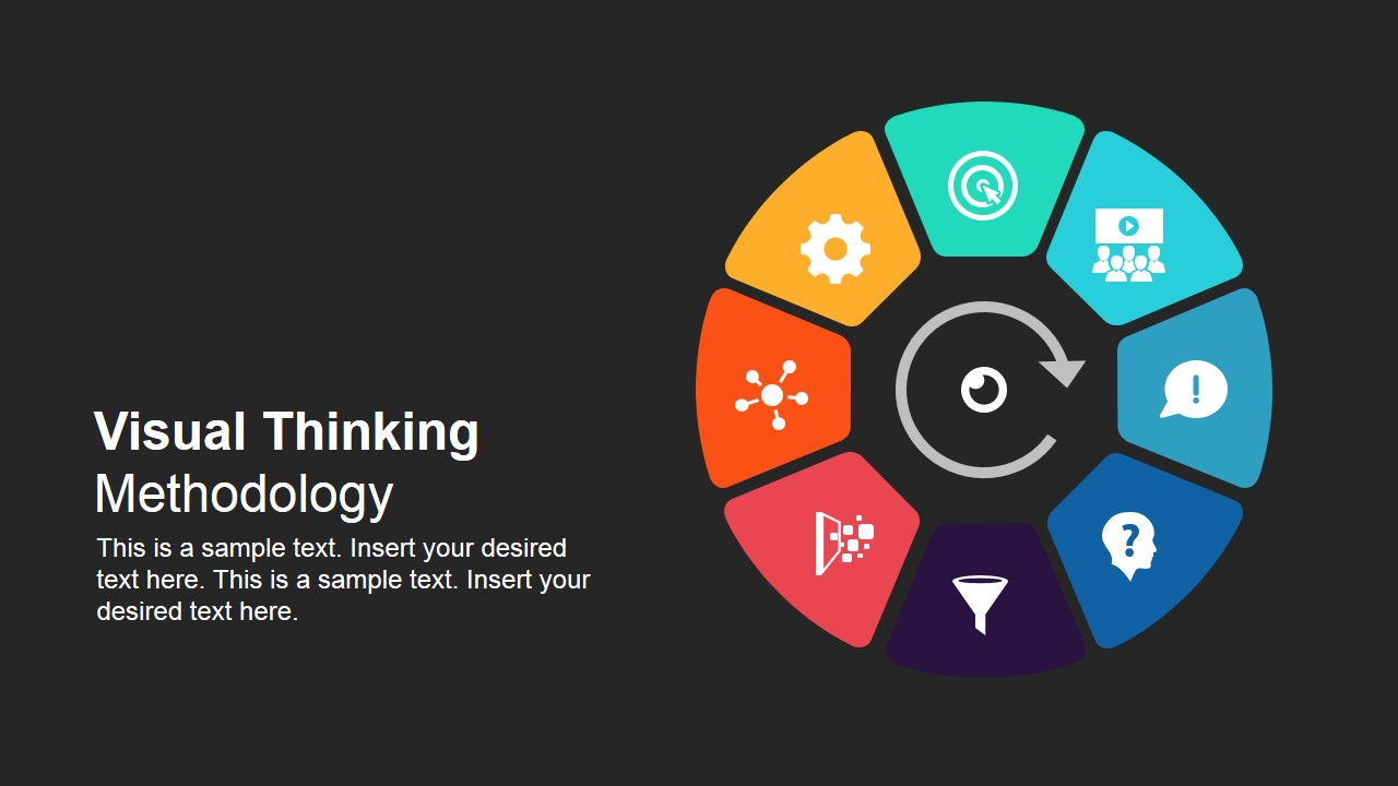 Visual Thinking Methodology PowerPoint Diagram SlideModel