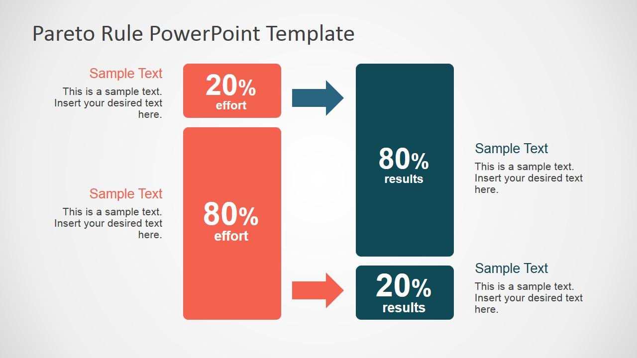 Pareto Principle Block Diagram For Powerpoint Slidemodel