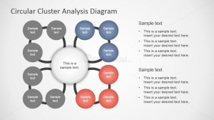 706101circularclusteranalysis2  SlideModel
