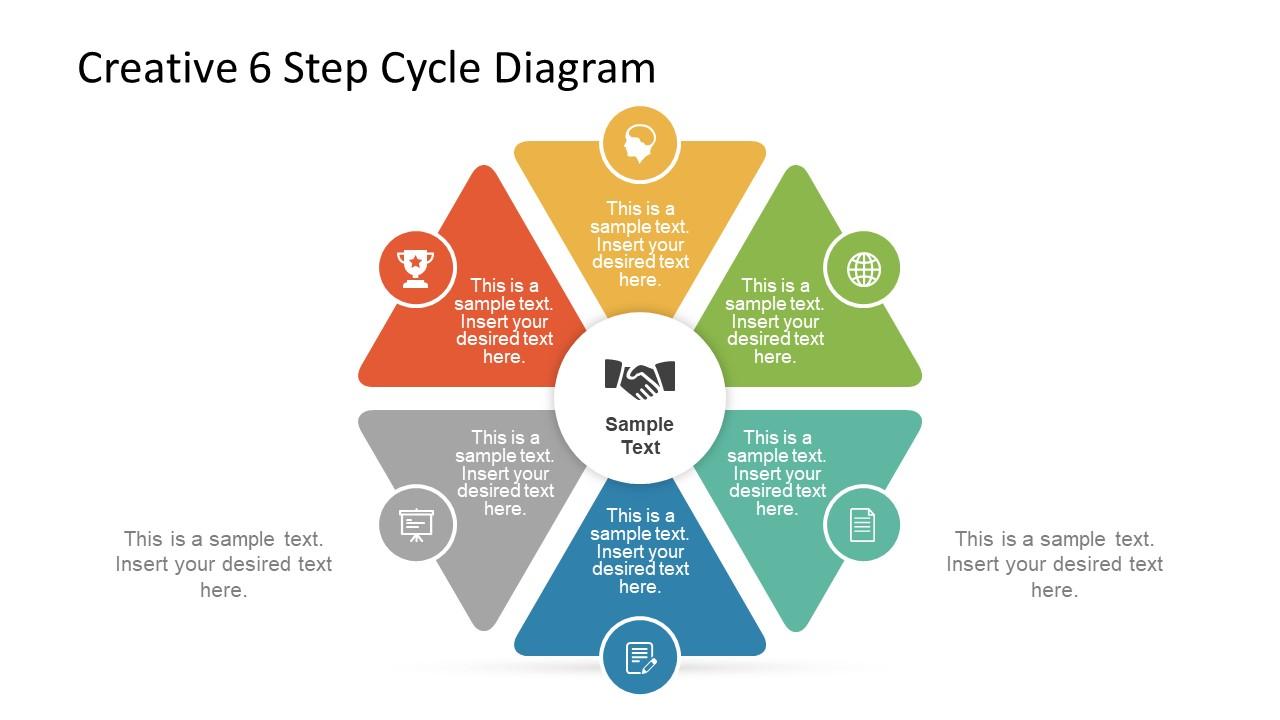 Blank Circular Flow Chart Template