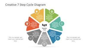 Creative 7 Step Cycle Diagram  SlideModel